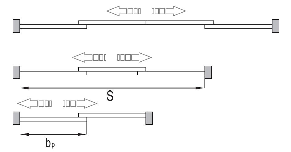 Montageskizze für MSB-Standard - Bausatz für Möbelschiebetüren